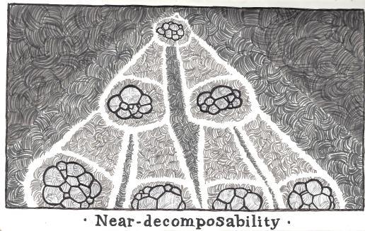 neardecomposability