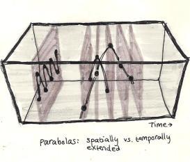 ExtendedPatterns