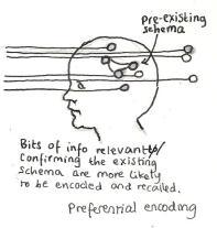 PreferentialEncoding