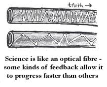opticalfibre